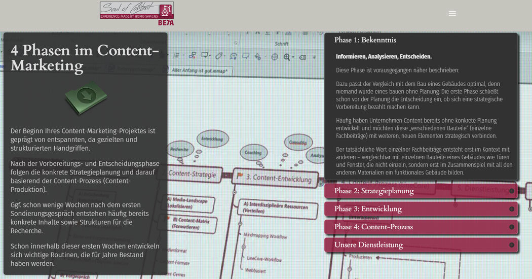 Screenshot der Website Soulofcontent.de, 4 Phasen